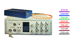 Industrial Diode Laser Modules